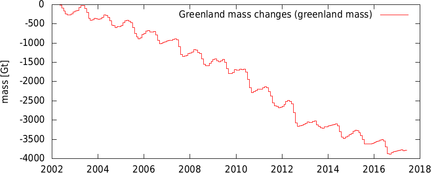 igreenland_mass