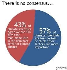 ingen konsensus