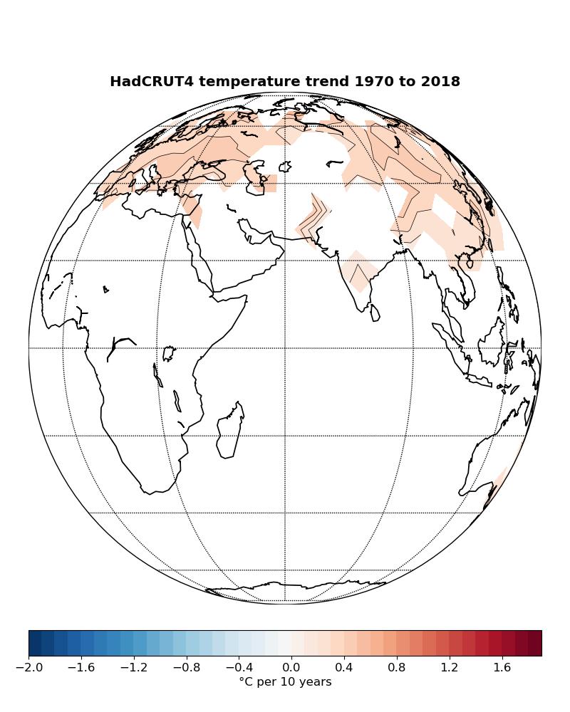 map_hadcrut_trend_1970_2018_ortho